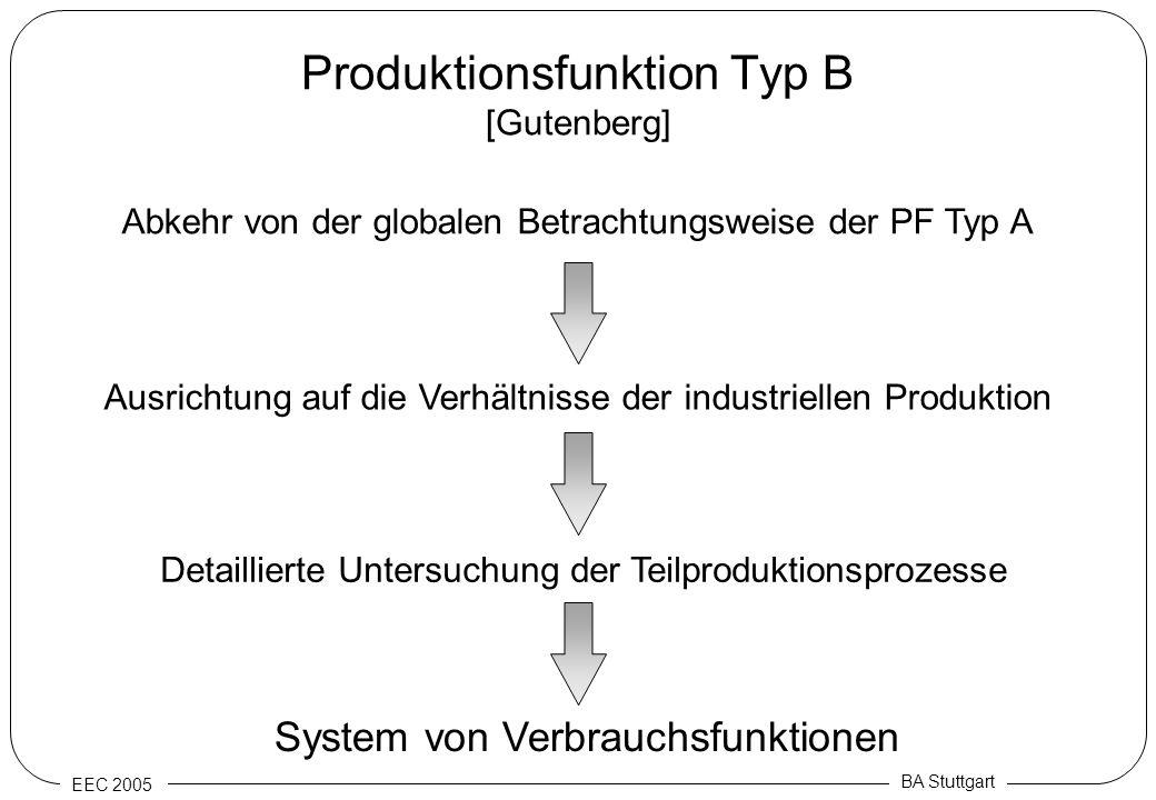 Produktionsfunktion Typ B [Gutenberg]